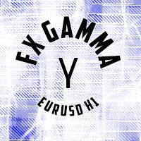 Fx Gamma EURUSD h1