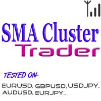 SMA Cluster Trader
