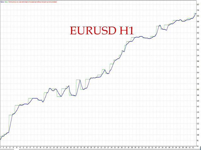 Tiger EUR Power