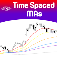 Time Spaced Moving Averages