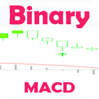 Binary MACD
