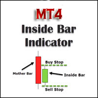 Inside Bar Indicator MT4