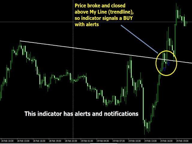Line Break Indicator