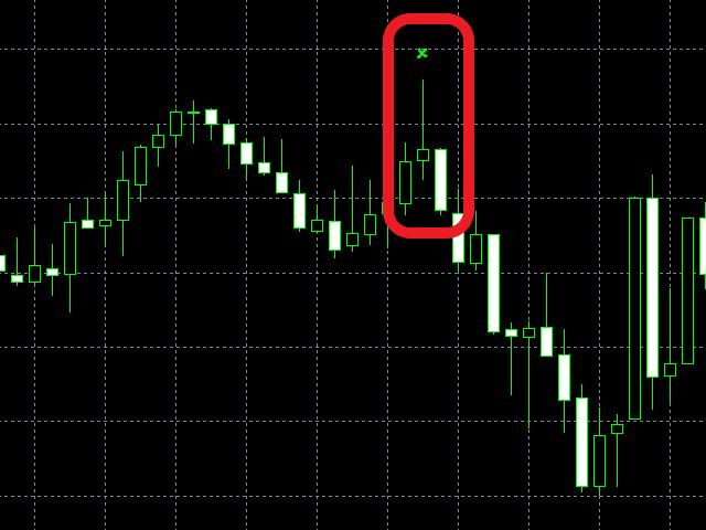 indicator pinbar
