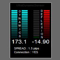 UltraDynamicSensor