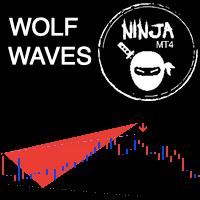 Wolf Wave Ninja