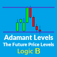 Adament Levels Logic B