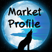 Market Profile Real Time