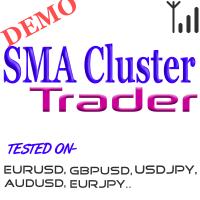 SMA Cluster Trader Demo