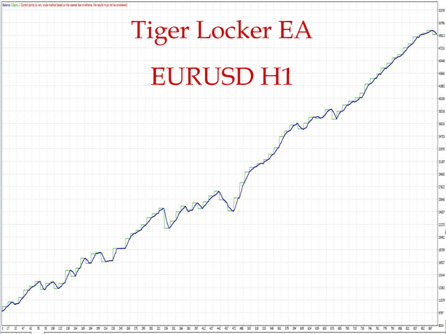 Tiger Locker