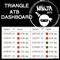 Triangle ATB Dashboard