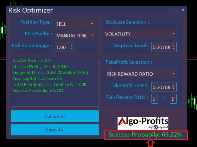 AQ RiskOptimizer MT5