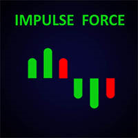 Relative Impulse Force MT4