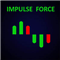 Relative Impulse Force MT5