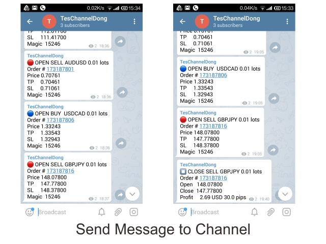 Rating: telegram channel manager