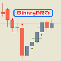 BinaryPRO