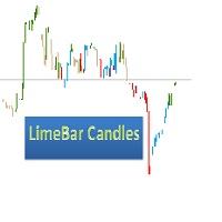 LimeBar Candles