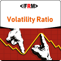 Volatility Ratio