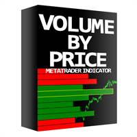 Volume by Price MT4