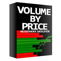 Volume by Price MT4