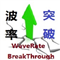 WaveRate BreakThrough