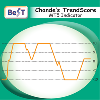 BeST Chande TrendScore Indicator MT5