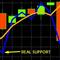 Eurusd Hidden Gap Trader