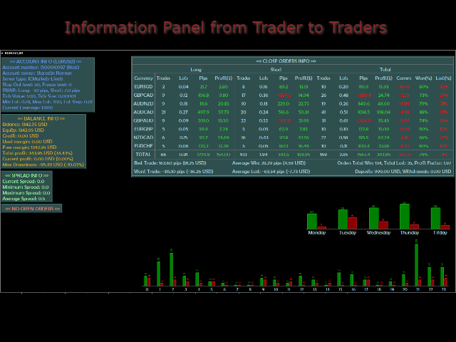 Trading Info Panel