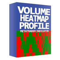 Volume Heatmap Profile MT5