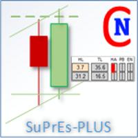 Netsrac SuPrEs PLUS