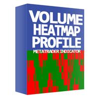 Volume Heatmap Profile MT4
