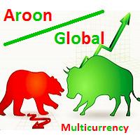 Aroon Global