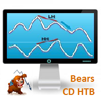 Bears CD HTB