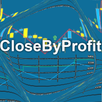 CloseByProfit