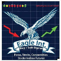 Eagle Int Trend Signal buy Sell