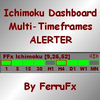 FFx Ichimoku Dashboard MTF ALERTER