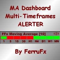 FFx MA Dashboard MTF ALERTER