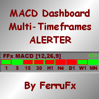 FFx MACD Dashboard MTF ALERTER