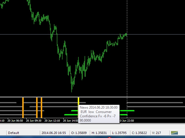 ForexNEWSandMarketHoursBar