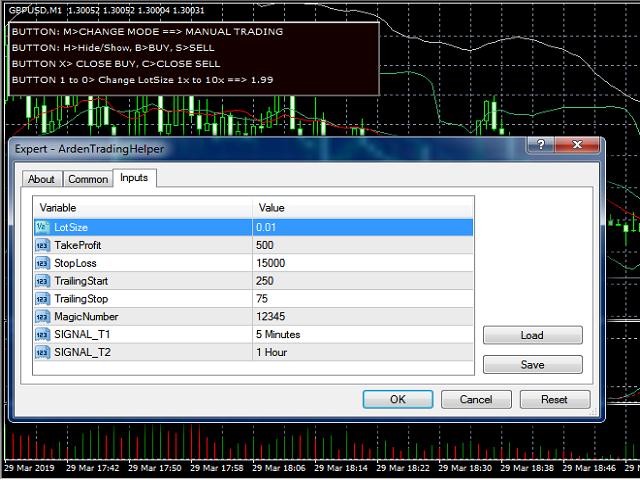 Arden Easy Trading EA Tool