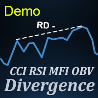 CCi RSi Divergence