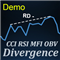 CCi RSi Divergence