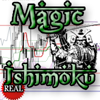 MagicIshimoku