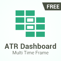 SFX ATR Dashboard MultiPair