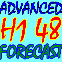 Advanced H1 48 Forecast