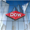 Dharmik Dow Index