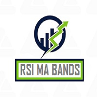 Rsi Ma Bands