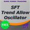 SFT Trend Allow Oscillator