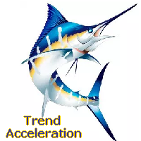 MMM Trend Acceleration