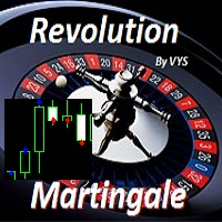 Revolution martingale
